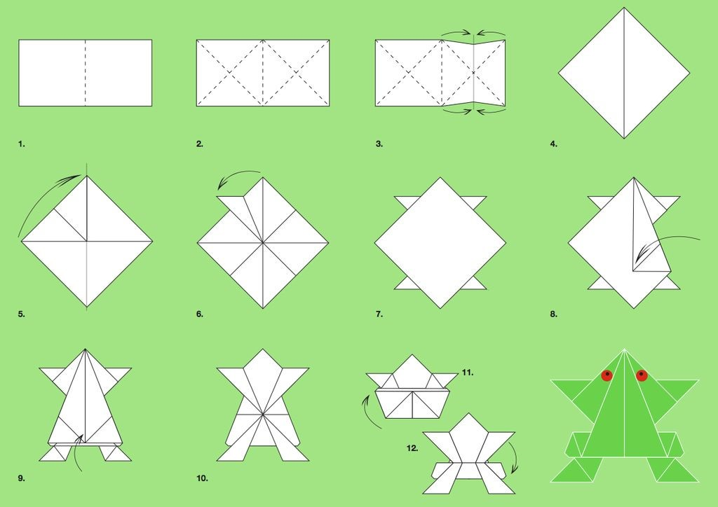 Оригами лягушка из бумаги - пошаговая инструкция